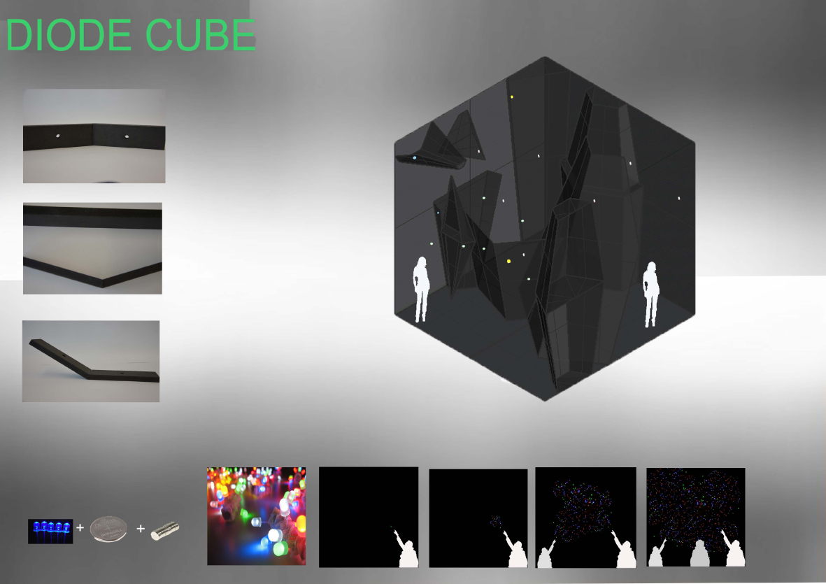 62 I diode cube