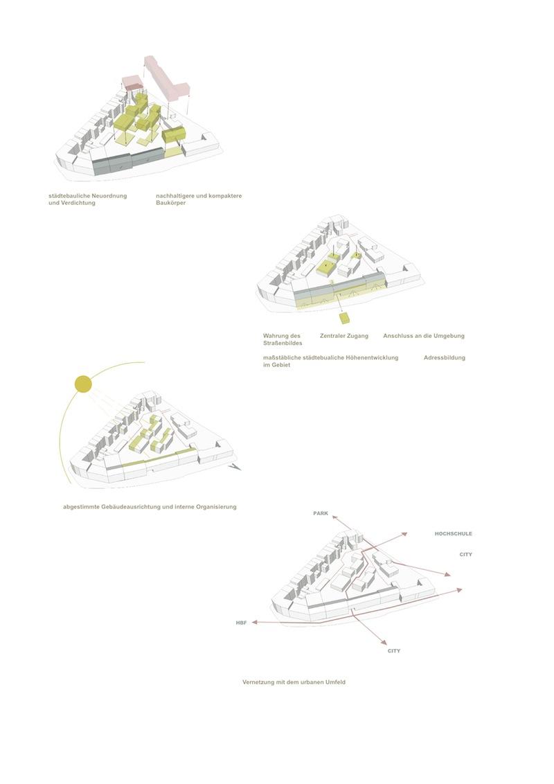 Q68 aachen_Piktos städtebauliches Konzept